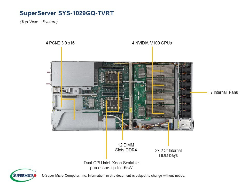 Supermicro 1029GQ-TVRT + X11DGQ 2-Xeon 4-GPU SXM2 1U